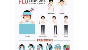 پیشگیری از آنفولانزا